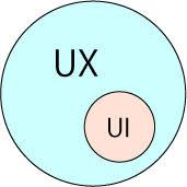 ux_ui