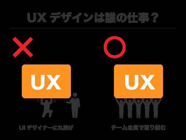UXデザインは誰の仕事?